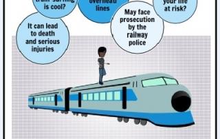 Train Surfing