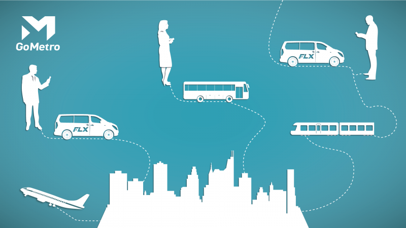 Flexible Mobility Platform